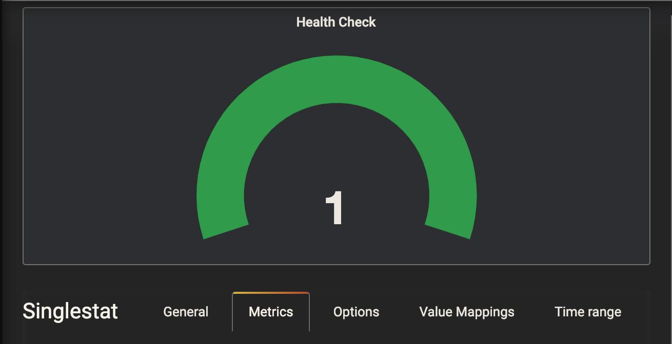Java Application Health Check with Prometheus, Grafana, MySQL and