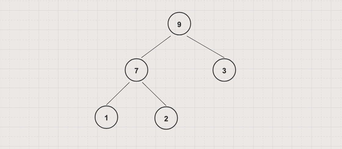 Binary Search Tree Data Structure Tutorial and Example